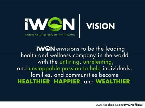 iWON vision